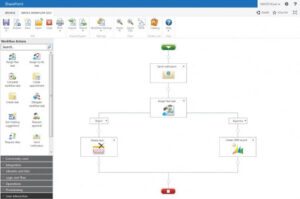 nintex forms and workflows screen
