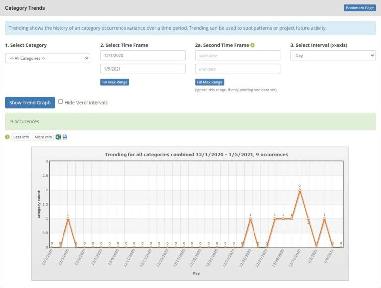 incident tracker screenshot trends